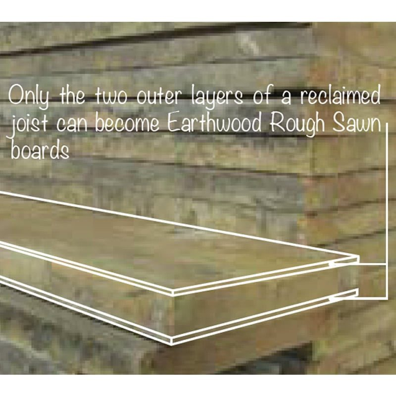 Outer layers of reclaimed timber beam used for legacy rough sawn floorboards